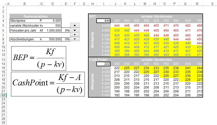 Seminar: Szenarien und Simulationen in Excel   Controlling EXCELlent